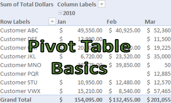 Pivot Table Basics - How to Create and Setup | How to Excel