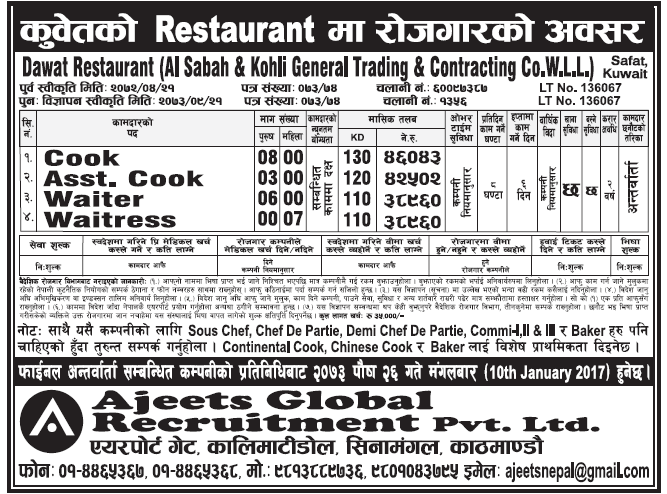 Jobs in Kuwait for Nepali, Salary Rs 46,043