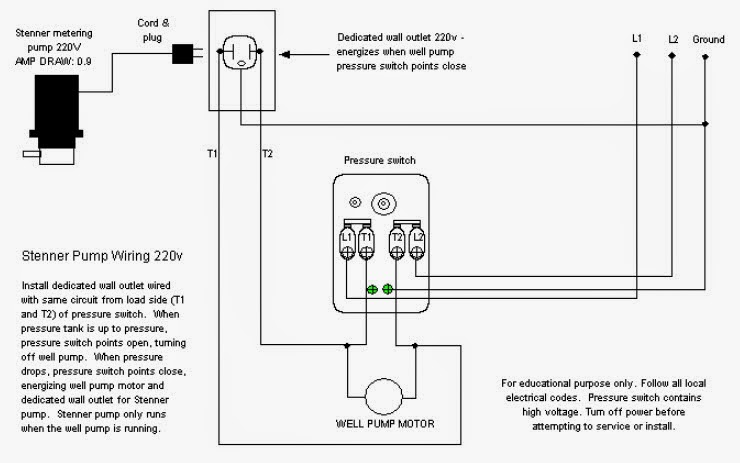 Wiring Help On Pumptrol Pressure Switch – Doityourself