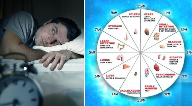 Do You Wake Up Every Night at The Same Time? This Could Be the Reason Why!