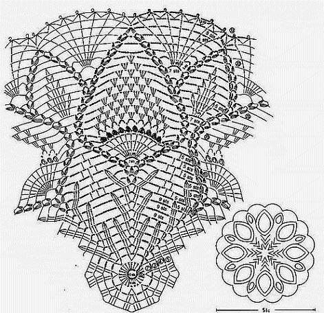 grafico sombrinha de corchet
