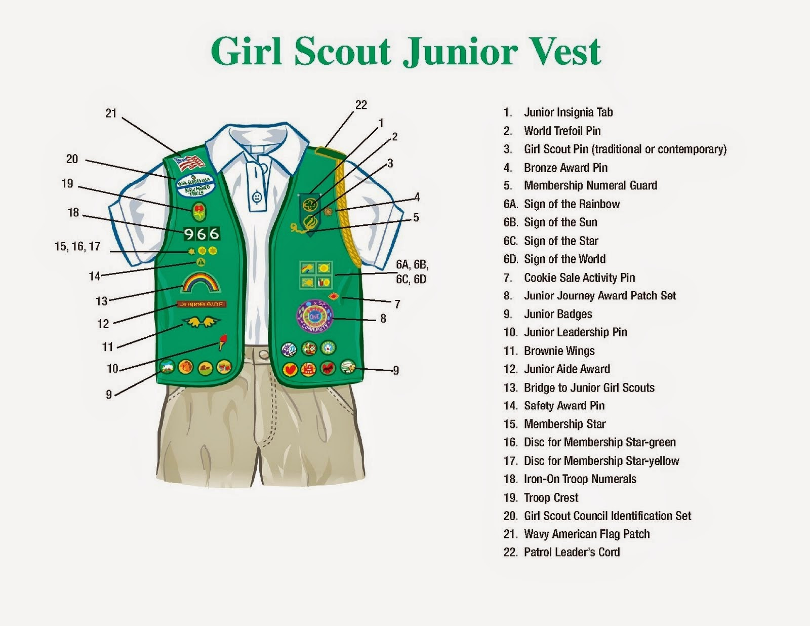 Water Tower Girl Scouts