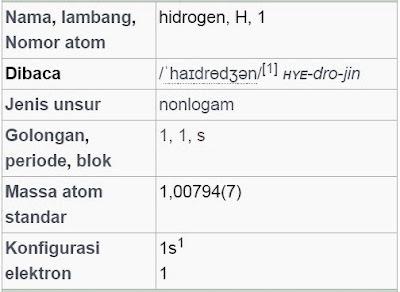 Rumus Kimia Hidrogen