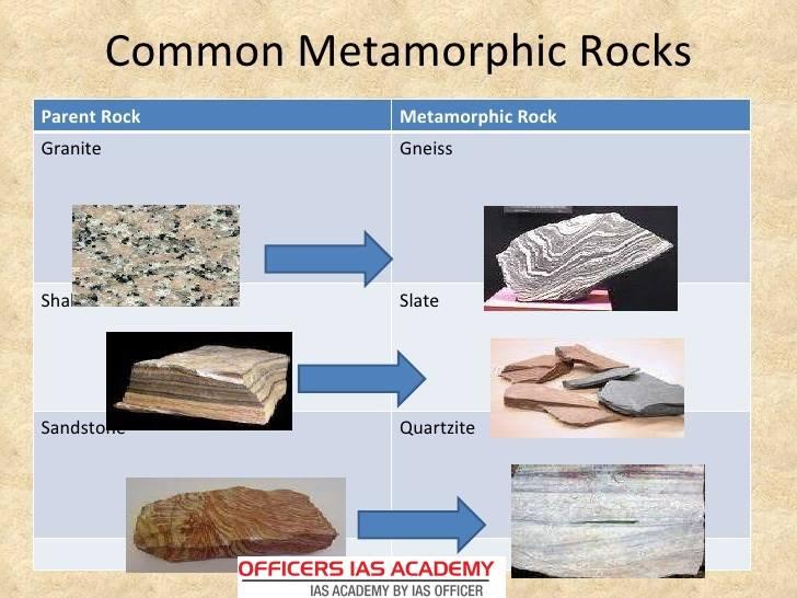 Ias Preparation Simplified Like Never Before Rocks