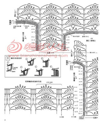 The best in internet: Crochet Vest- Lace Summer Vest Pattern