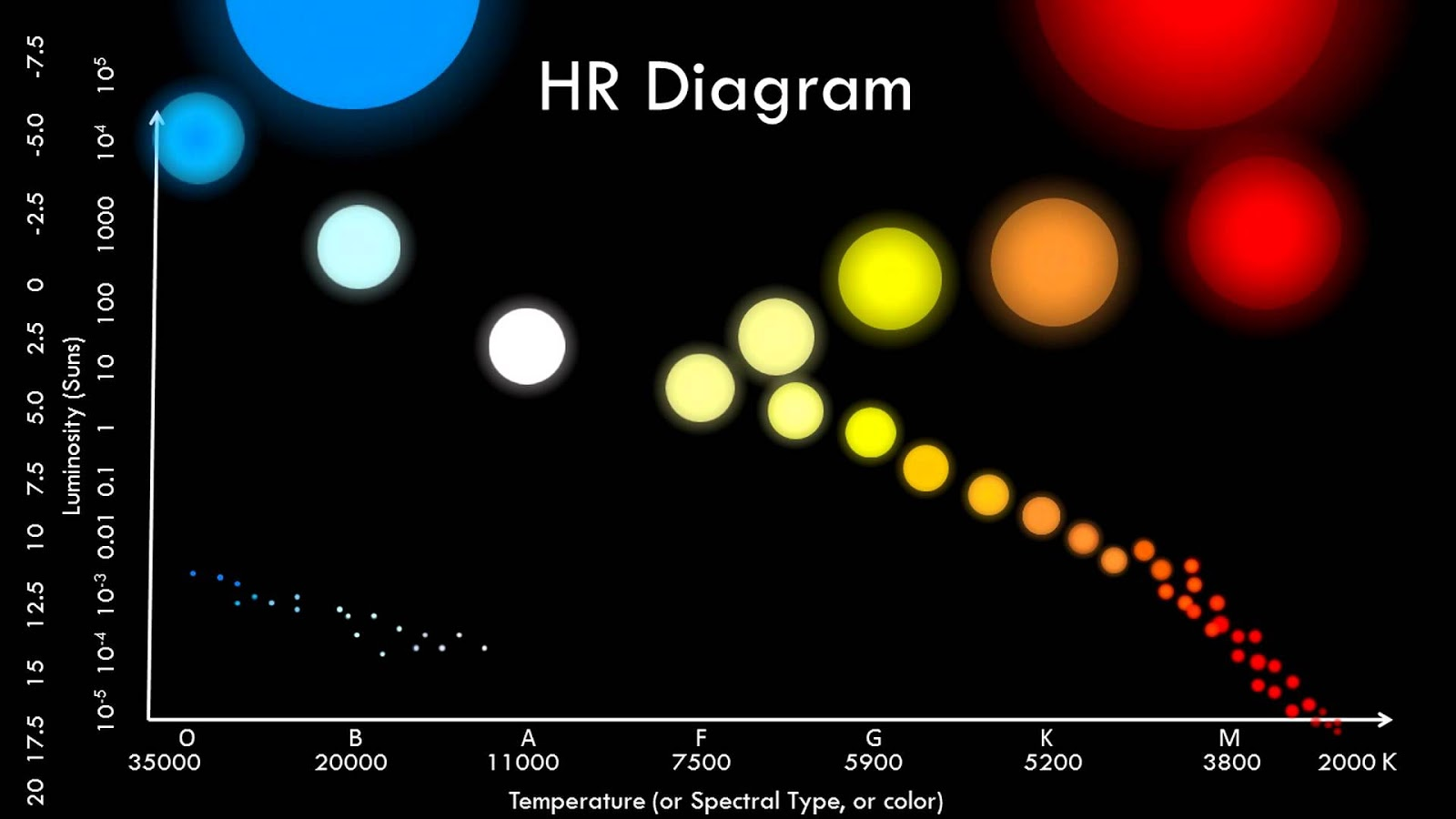 Cara Mengukur Jarak Bintang