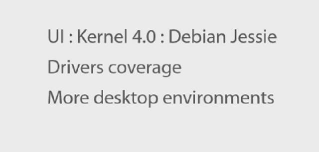 Là vẫn như nhau nhưng để tránh sự nhầm lẫn giữa các phiên bản thì demo  dưới dây sẽ liệt kê những chức năng mới bên trong phiên bản 2.0 này.