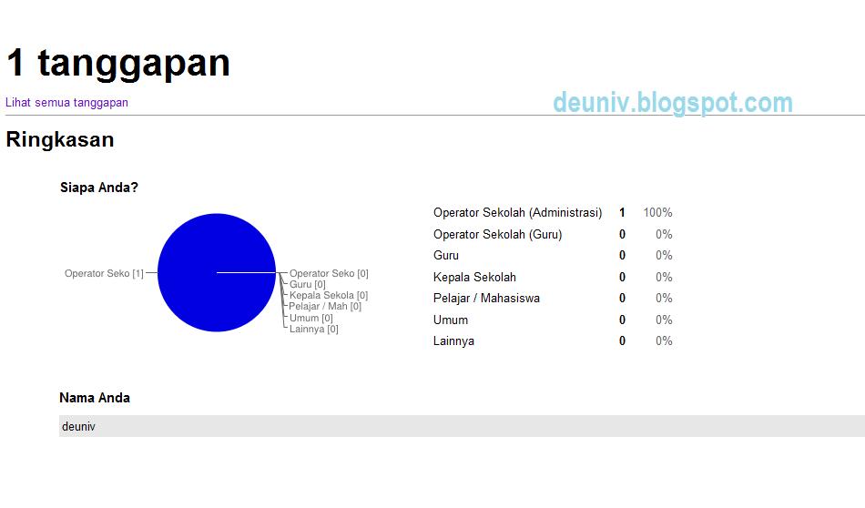 pengisi kuesioner diizinkan melihat hasil google form