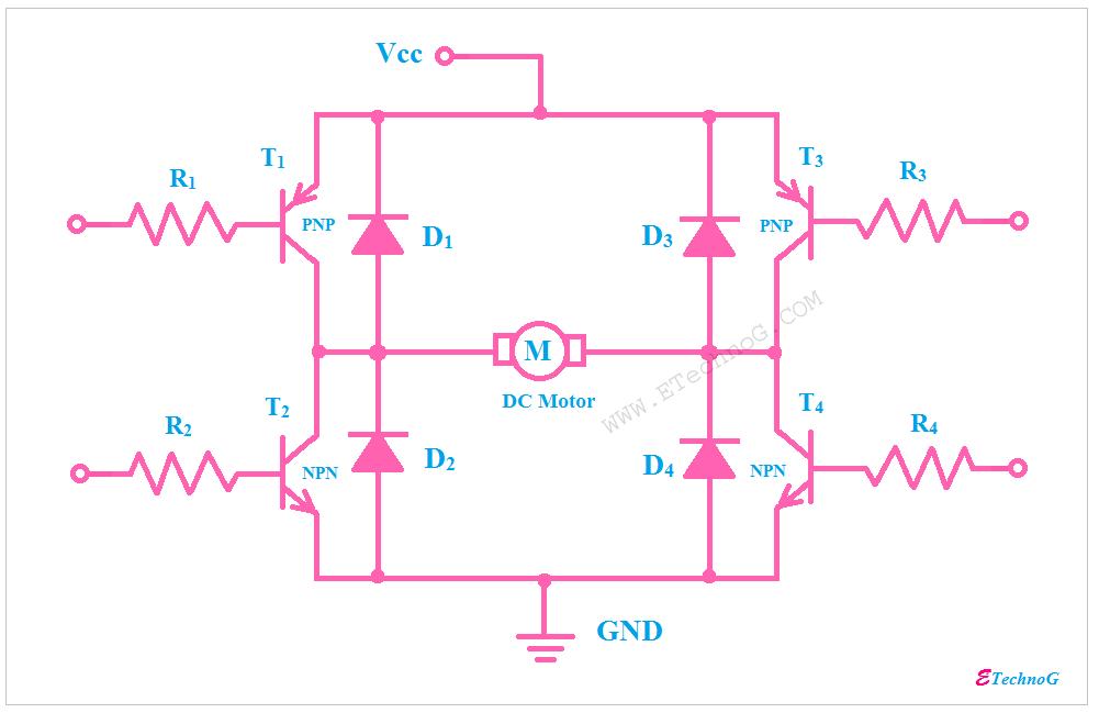 Brilliant Explained H Bridge Circuit Design Applications Advantages Etechnog Wiring Database Aboleterrageneticorg