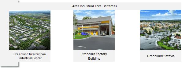 Areal Industri Kota Deltamas