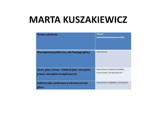 marta-kuszakiewicz