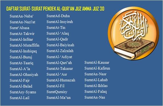 Daftar Urutan Surat Surat Pendek Dalam Al Quran Juz Amma Juz 30