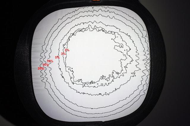 Oświetlenie latarką Olight S1R BatonII planszy do ustawiania balansu bieli w aparacie. Zdjęcie wykonano przy balansie bieli ustawionym na 5500K