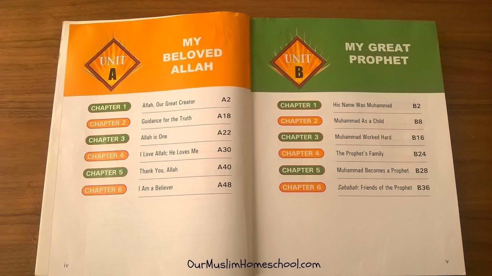 Kindergarten Islamic Studies Curriculum - Muslim