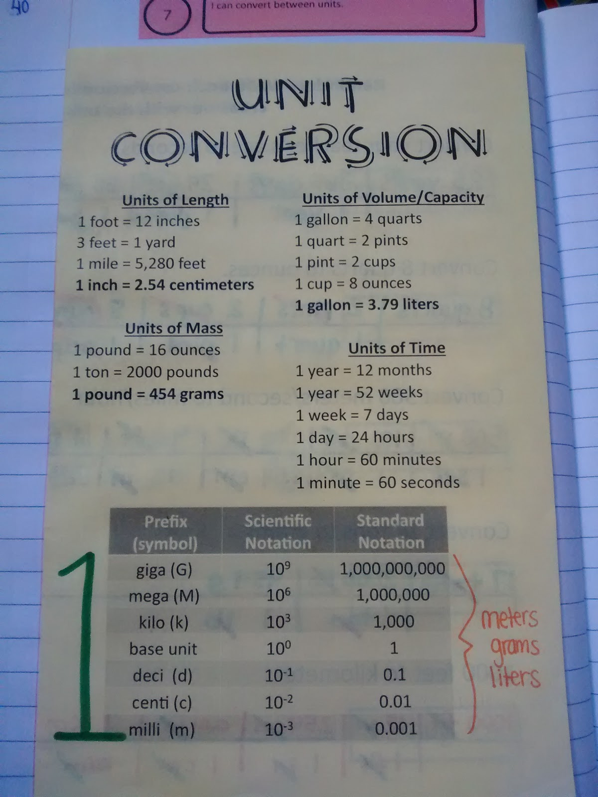 Metric System Conversion For Kids