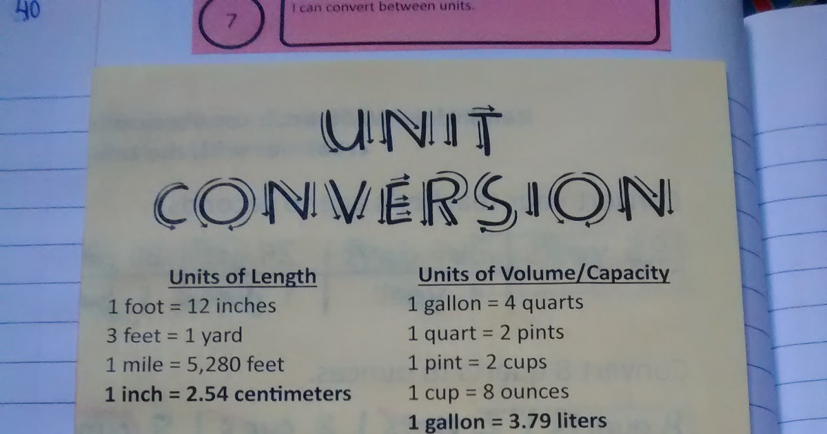 Math Love Converting Units Interactive Notebook Page
