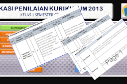Download Aplikasi Raport Kurikulum 2013 SD Baru Hasil Revisi