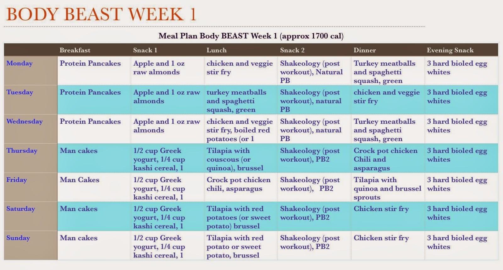 Body Beast Meal Plan Template Pictures To Pin