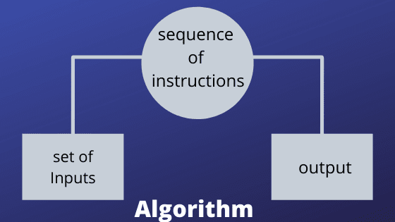 What is an Algorithm explanation with example