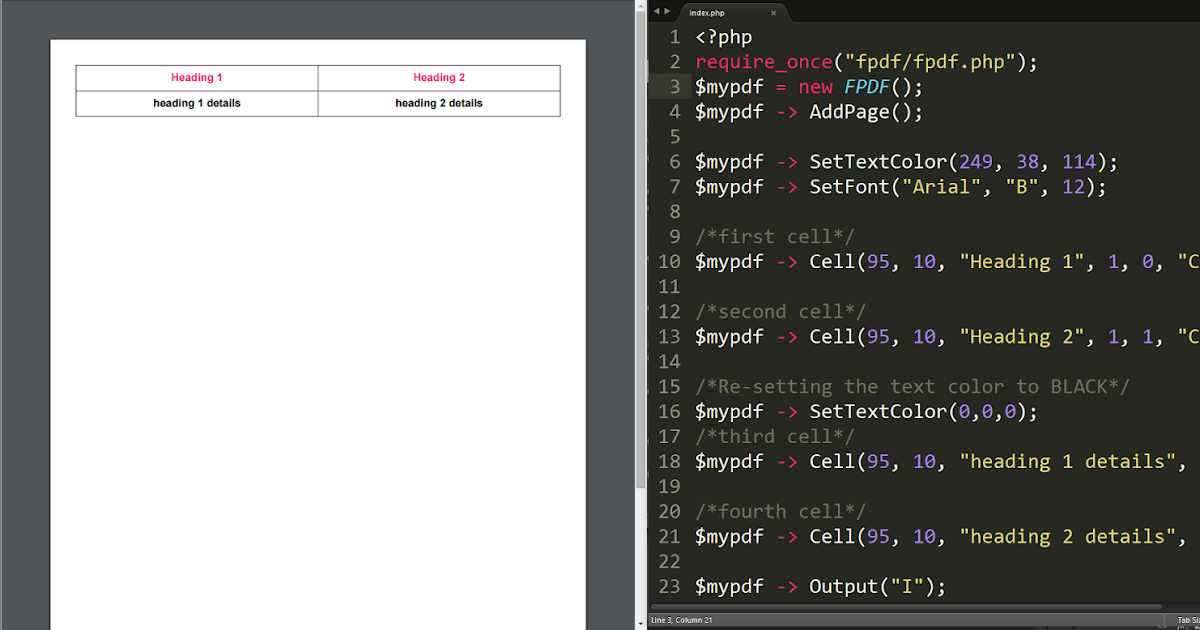 Eccentric Tutorials: PHP to PDF: Changing text color