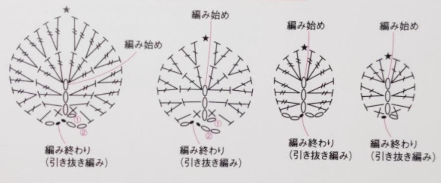 Брошь «Букетик роз» крючком. Схемы вязания (2)