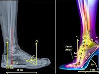 Fisika dan High Heels