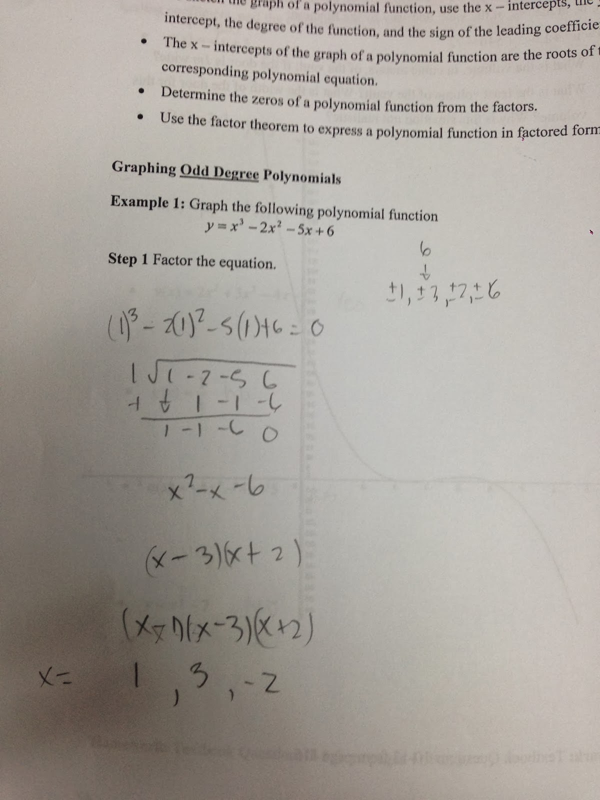 how to graph polynomial functions in factored form