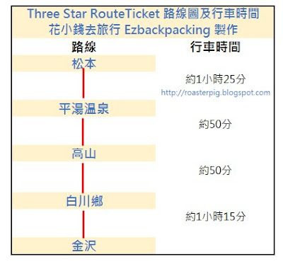 三ツ星ルートきっぷ (Three-Star Route Ticket)路線圖