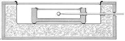 L'héliothermomètre de Saussure sera utilisé par Fourier pour décrire l'effet de serre