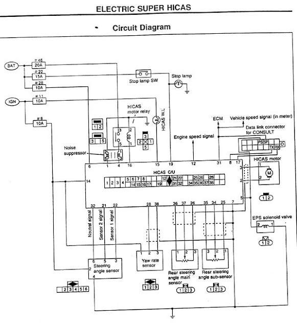 Nissan Skyline R33 Wiring Diagram Engine  Somurich