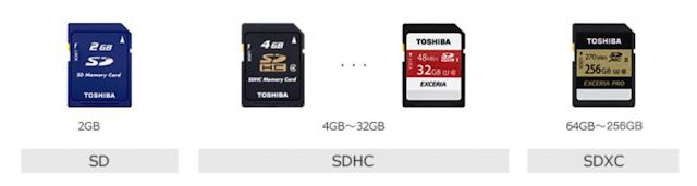 Cara Memilih Memori Eksternal yang Bagus Terbaru, dengan cara ini kalian dapat memilih MicroSD yang terbaik untuk HP kalian.