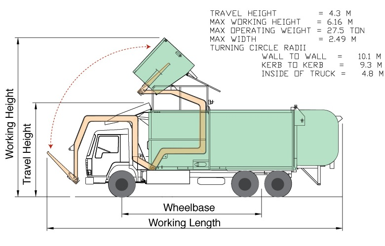 Excel Math Garbage Truck Math