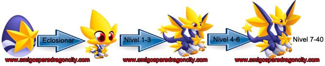 imagen del crecimiento del dragon super estrella