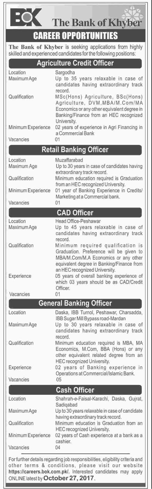 Bank Jobs in Pakistan Bank of Khyber Jobs BOK Jobs 2017
