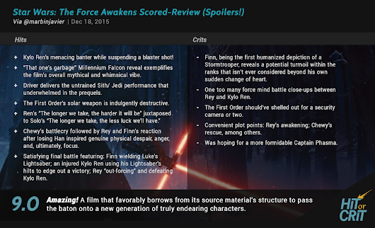 Star Wars: The Force Awakens Scored-Review
