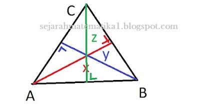 langkah cara melukis garis tinggi segitiga