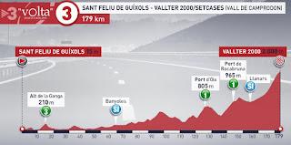 Volta a Catalunya 2019 stage 3