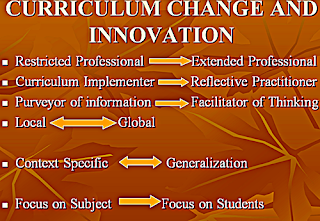 Factors Influencing the Implementation of Educational Innovation