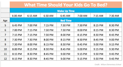 https://www.simplemost.com/chart-shows-put-kids-bed/?utm_campaign=khalidbro&utm_source=facebook&utm_medium=partner&utm_partner=khalidbro