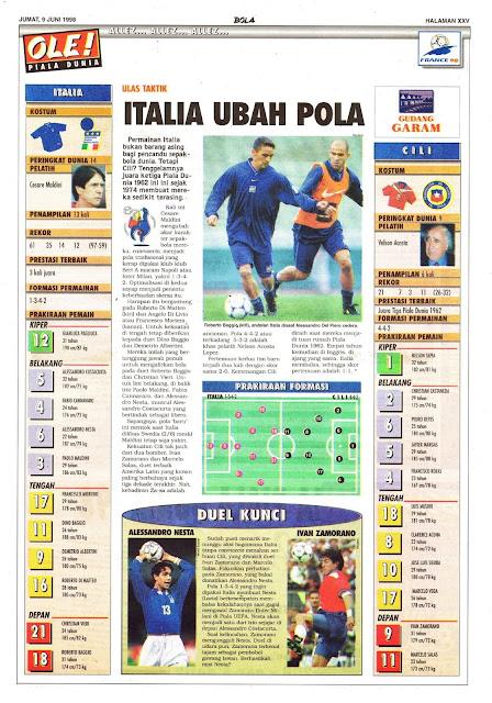 WORLD CUP 1998 ITALY VS CHILE ROBERTO BAGGIO