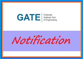 GATE 2019 Notification | Apply online @gate.iitm.ac.in