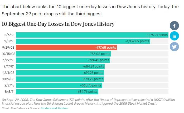 Decoding Satan: Stock market selloffs