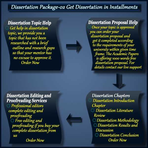 Popular dissertation methodology editor for hire uk quine duhem thesis summary
