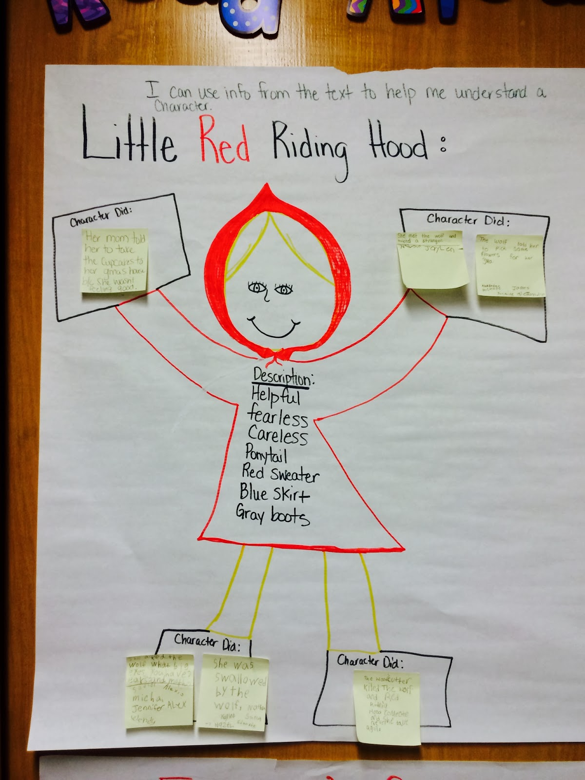 Spotlight On Second Grade Interactive Read Aloud
