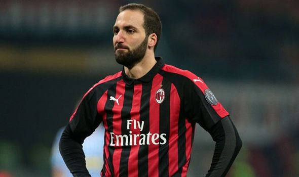 DONE DEAL? AC Milan's Higuain Agrees To Join Chelsea