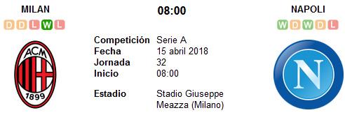 Milan vs Napoli en VIVO