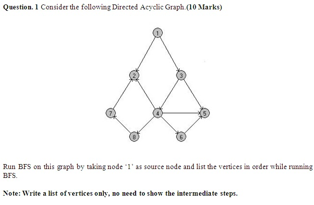 cs502 assignment Question no 1 Spring 2017