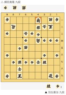 羽生善治 九段 平成最後のNHK杯で優勝。対 郷田真隆 九段 棋譜