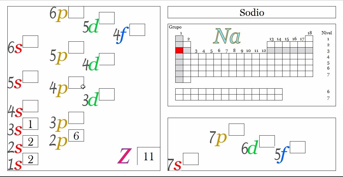 tabla peridica principal siguiente