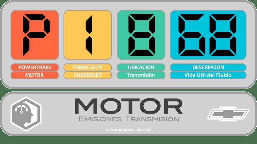 CODIGOS DE FALLA: Chevrolet (P1800-P18FF) Motor | OBD2 | DTC